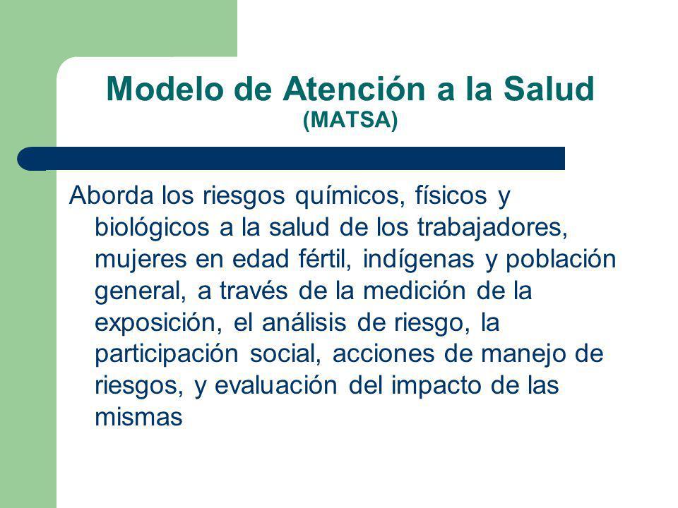 Modelo de Atención a la Salud (MATSA)