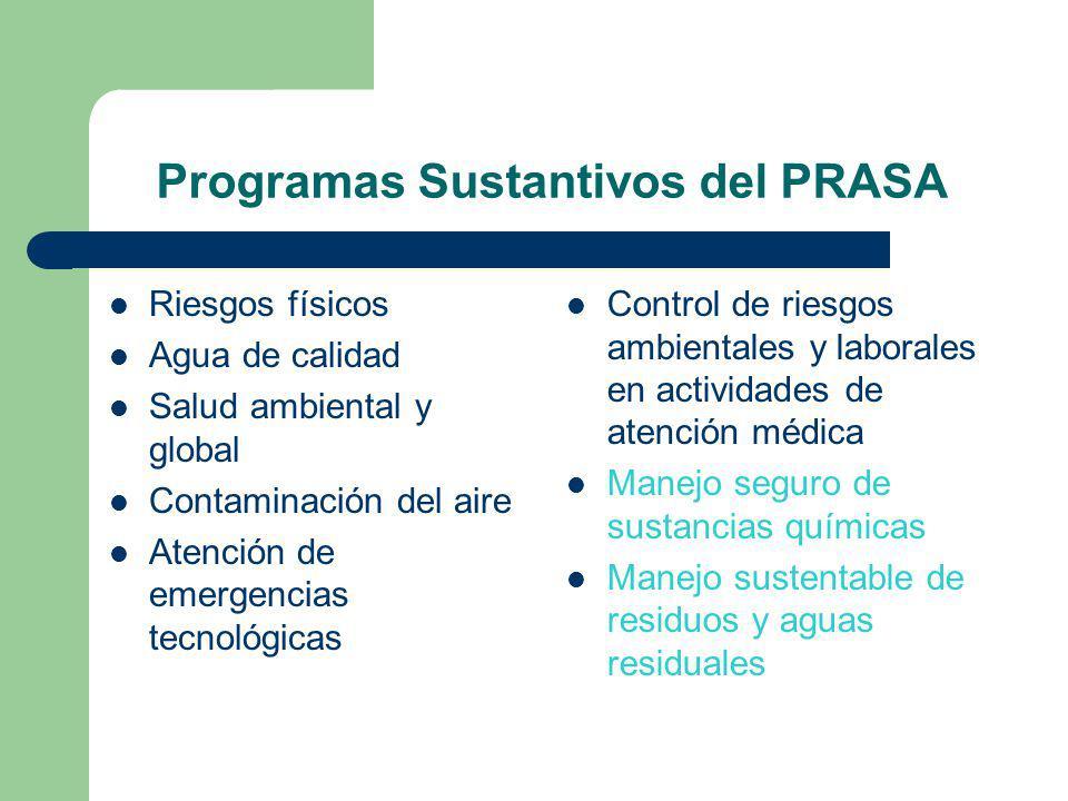 Programas Sustantivos del PRASA