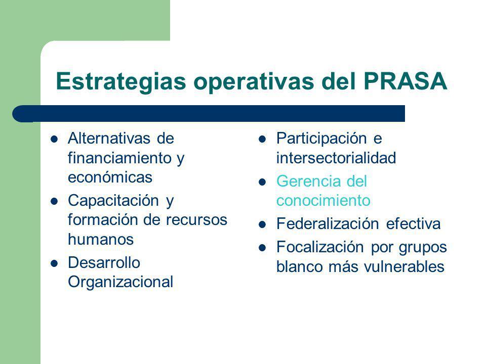 Estrategias operativas del PRASA