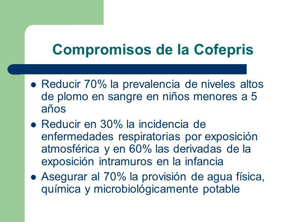 Compromisos de la Cofepris