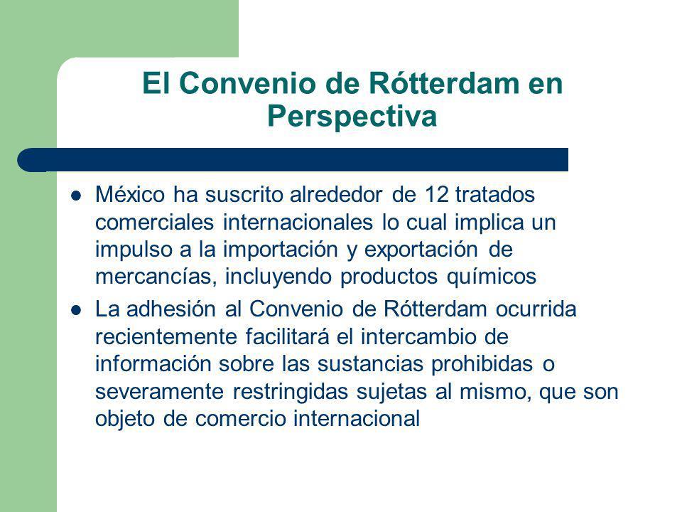 El Convenio de Rótterdam en Perspectiva