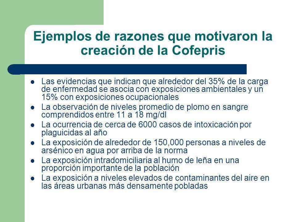 Ejemplos de razones que motivaron la creación de la Cofepris