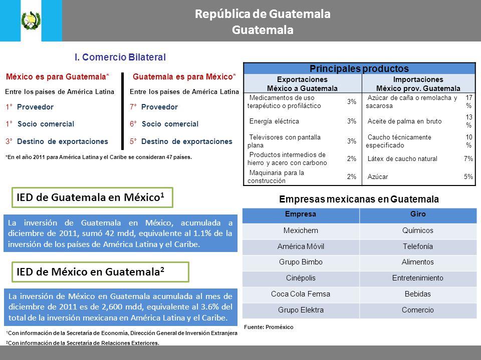 República de Guatemala Guatemala