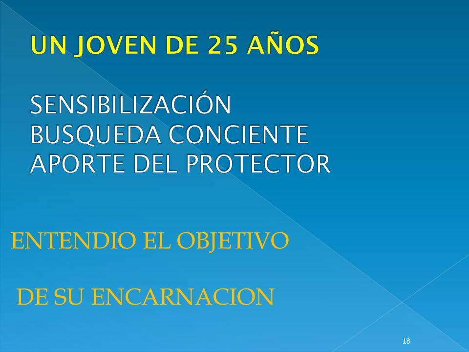UN JOVEN DE 25 AÑOS SENSIBILIZACIÓN BUSQUEDA CONCIENTE APORTE DEL PROTECTOR