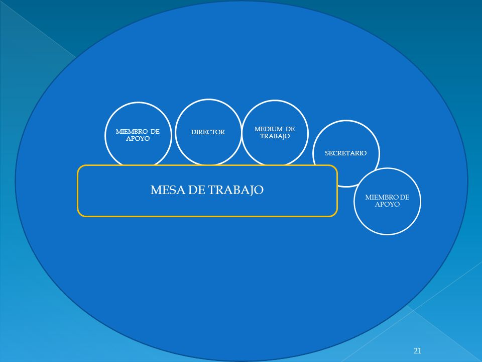 DIRECTOR MEDIUM DE TRABAJO MIEMBRO DE APOYO SECRETARIO MESA DE TRABAJO