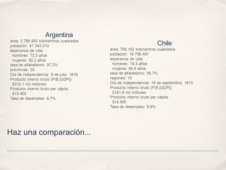 Haz una comparación... Argentina Chile