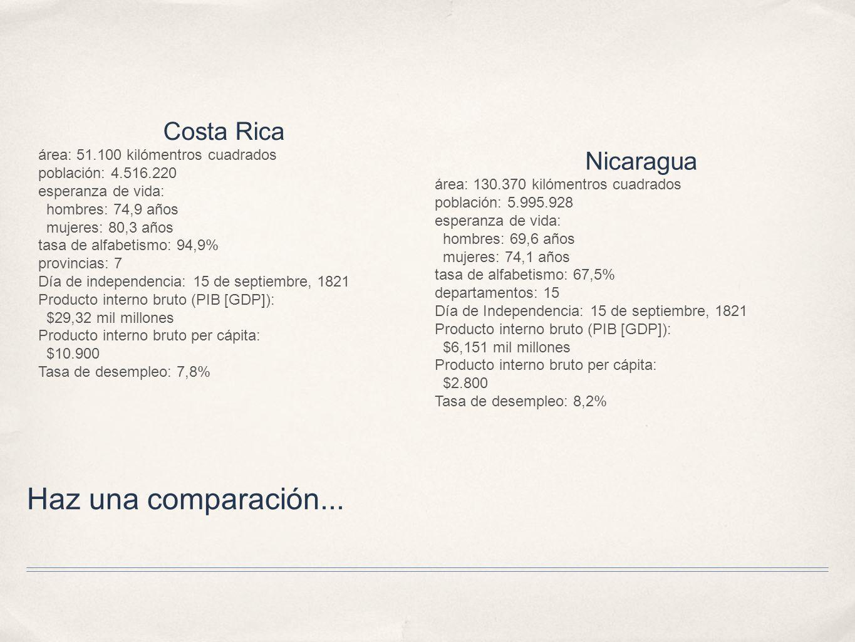Haz una comparación... Costa Rica Nicaragua