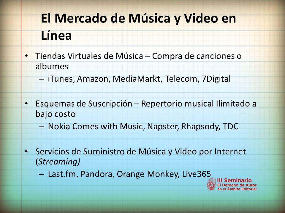 El Mercado de Música y Video en Línea