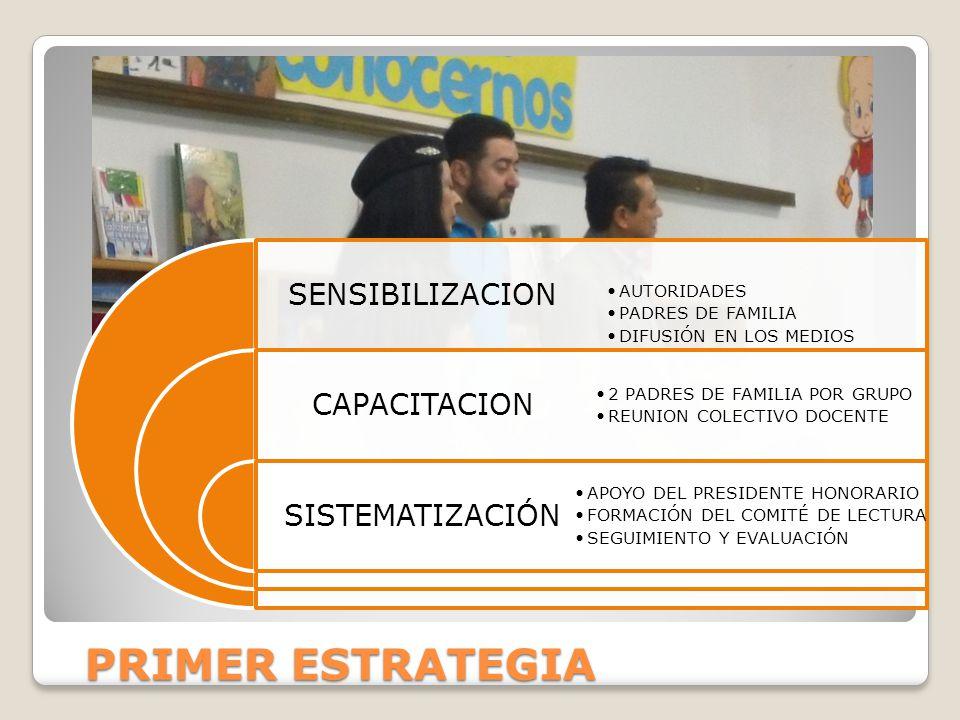 PRIMER ESTRATEGIA SENSIBILIZACION AUTORIDADES PADRES DE FAMILIA