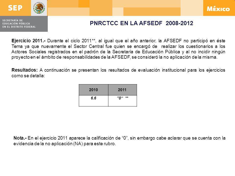 PNRCTCC EN LA AFSEDF 2008-2012