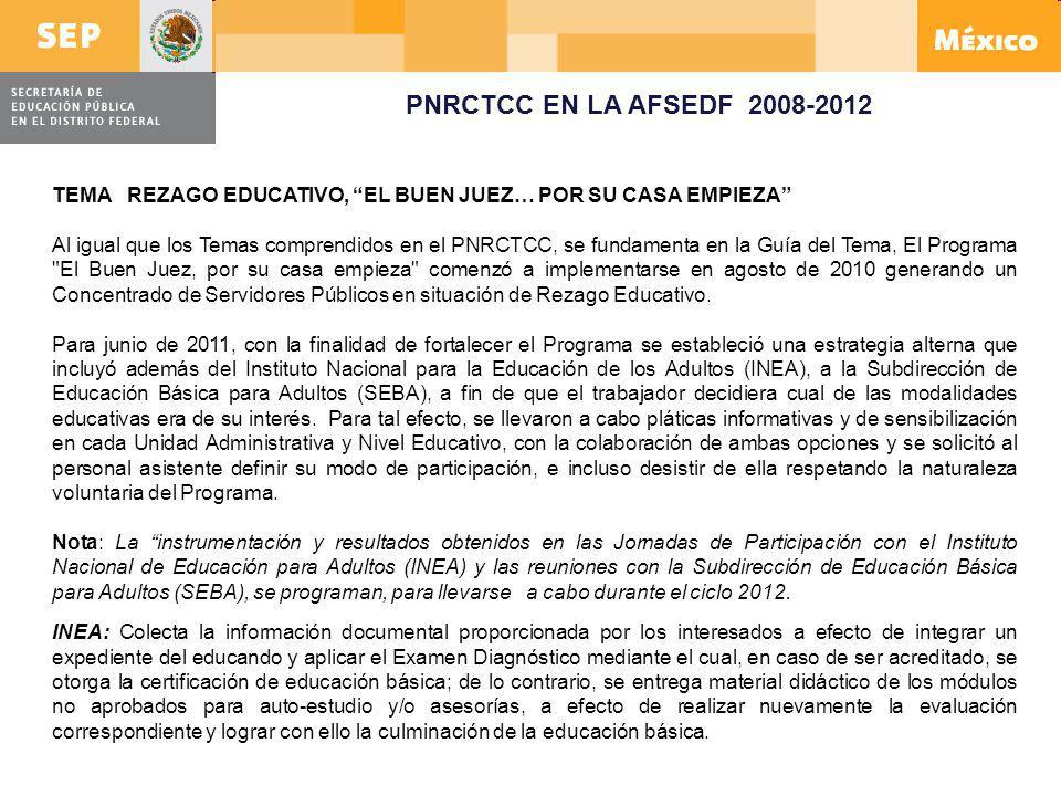 PNRCTCC EN LA AFSEDF 2008-2012 TEMA REZAGO EDUCATIVO, EL BUEN JUEZ… POR SU CASA EMPIEZA