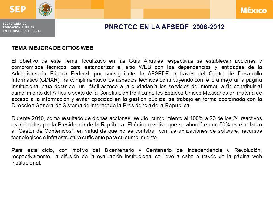 PNRCTCC EN LA AFSEDF 2008-2012 TEMA MEJORA DE SITIOS WEB