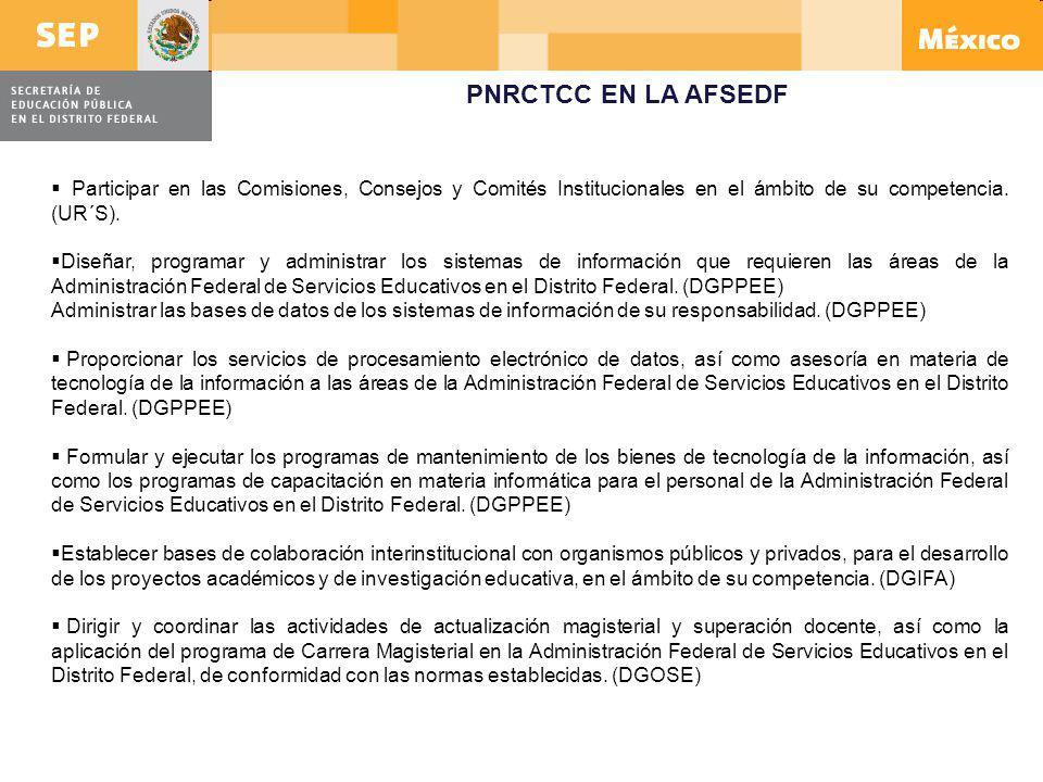 PNRCTCC EN LA AFSEDF Participar en las Comisiones, Consejos y Comités Institucionales en el ámbito de su competencia. (UR´S).