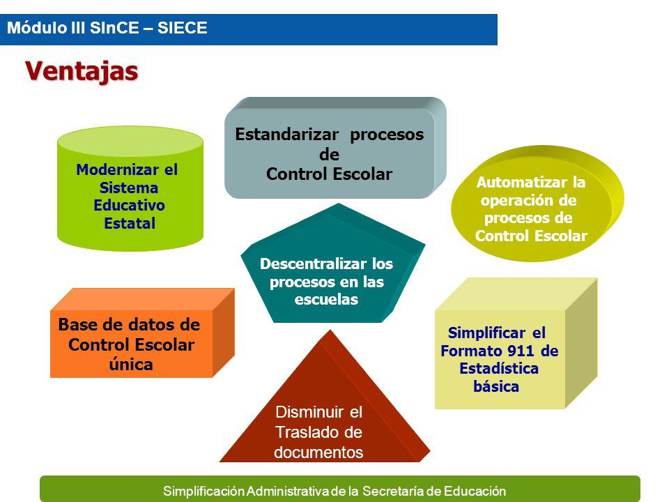 Estandarizar procesos