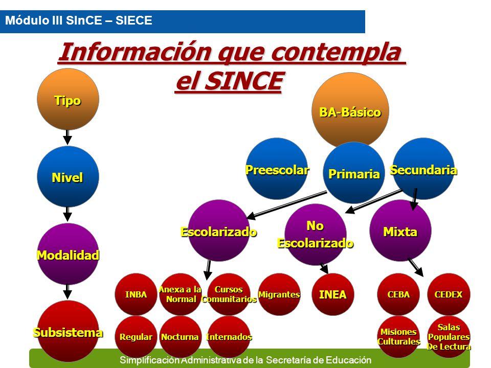 Información que contempla