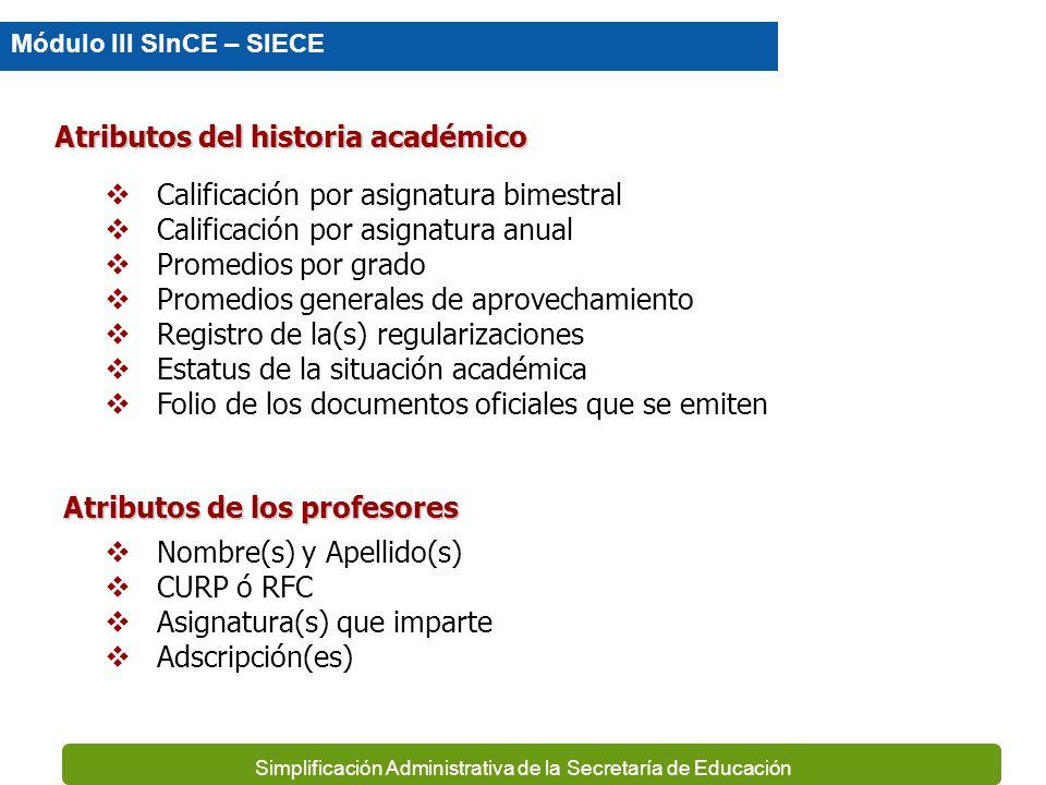 Atributos del historia académico Atributos de los profesores