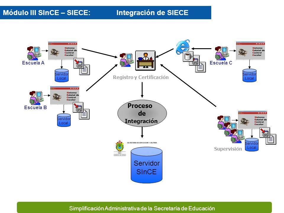 Registro y Certificación