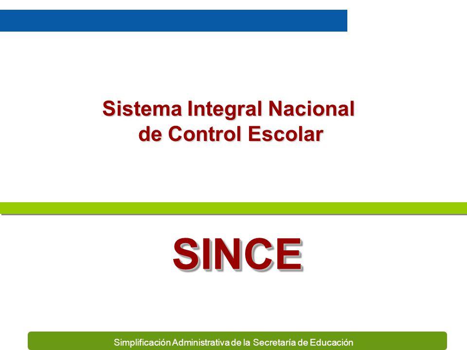 Sistema Integral Nacional
