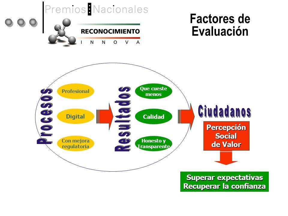 Factores de Evaluación Recuperar la confianza