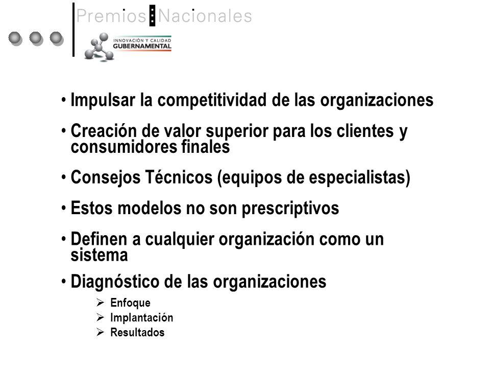 Impulsar la competitividad de las organizaciones