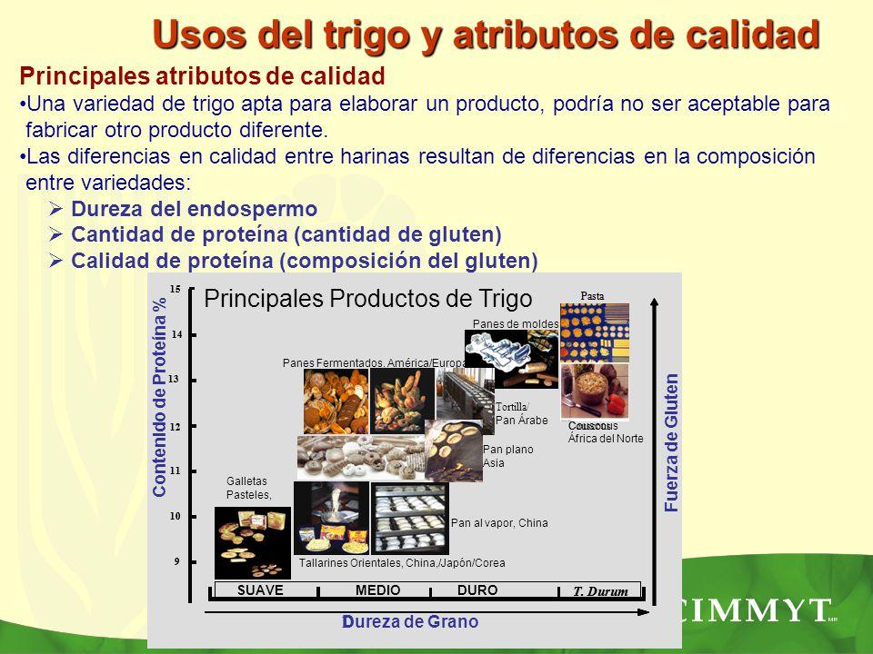 Usos del trigo y atributos de calidad