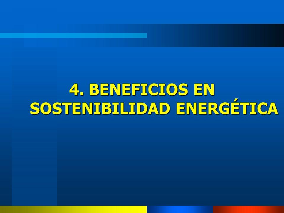 4. BENEFICIOS EN SOSTENIBILIDAD ENERGÉTICA