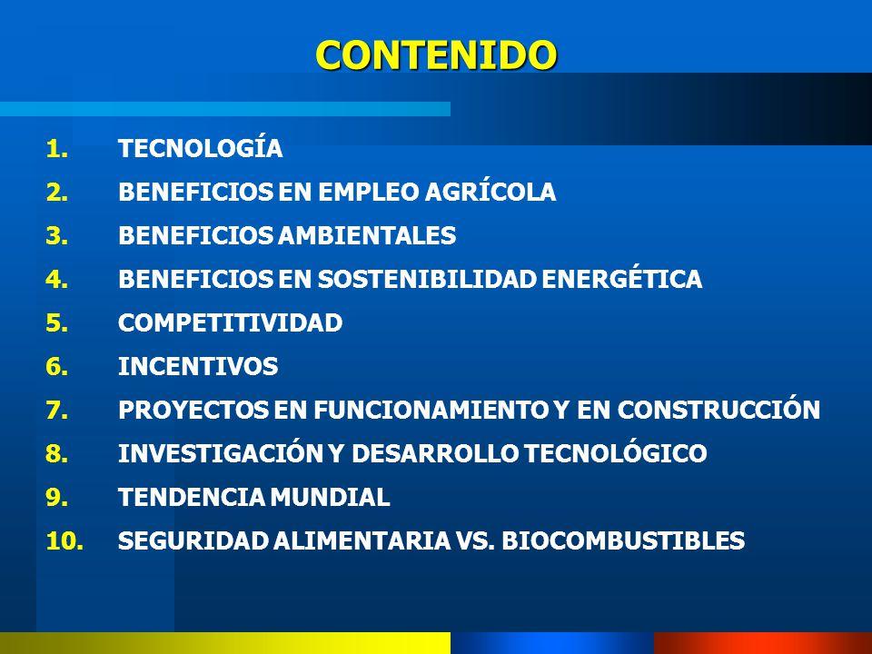 CONTENIDO TECNOLOGÍA BENEFICIOS EN EMPLEO AGRÍCOLA