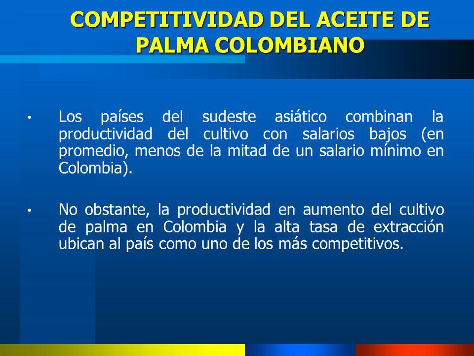 COMPETITIVIDAD DEL ACEITE DE PALMA COLOMBIANO