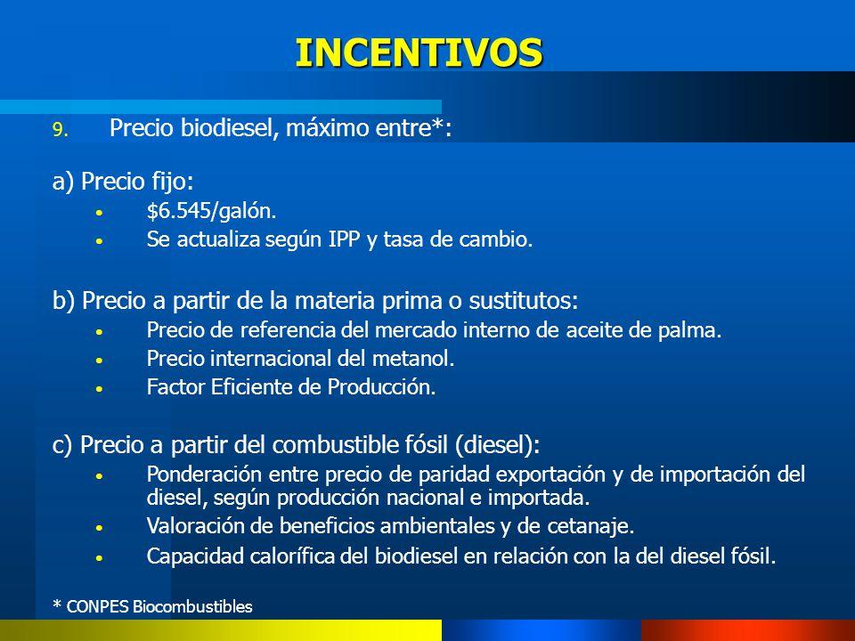 INCENTIVOS Precio biodiesel, máximo entre*: a) Precio fijo: