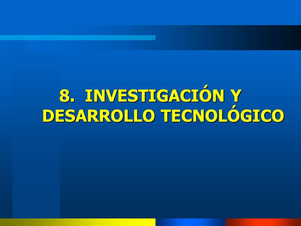 8. INVESTIGACIÓN Y DESARROLLO TECNOLÓGICO