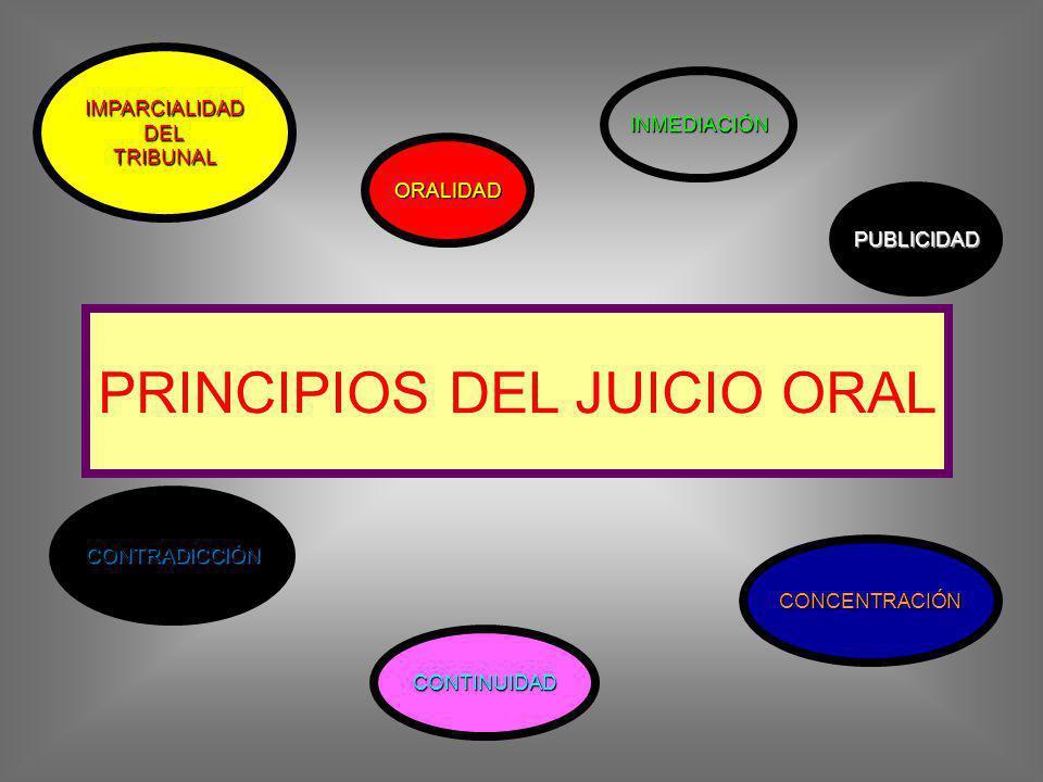 PRINCIPIOS DEL JUICIO ORAL