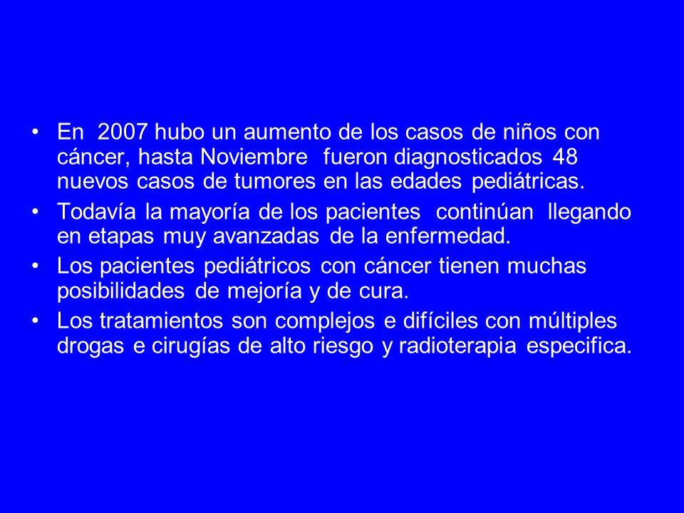 En 2007 hubo un aumento de los casos de niños con cáncer, hasta Noviembre fueron diagnosticados 48 nuevos casos de tumores en las edades pediátricas.
