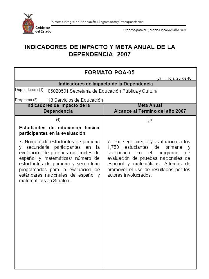 INDICADORES DE IMPACTO Y META ANUAL DE LA DEPENDENCIA 2007