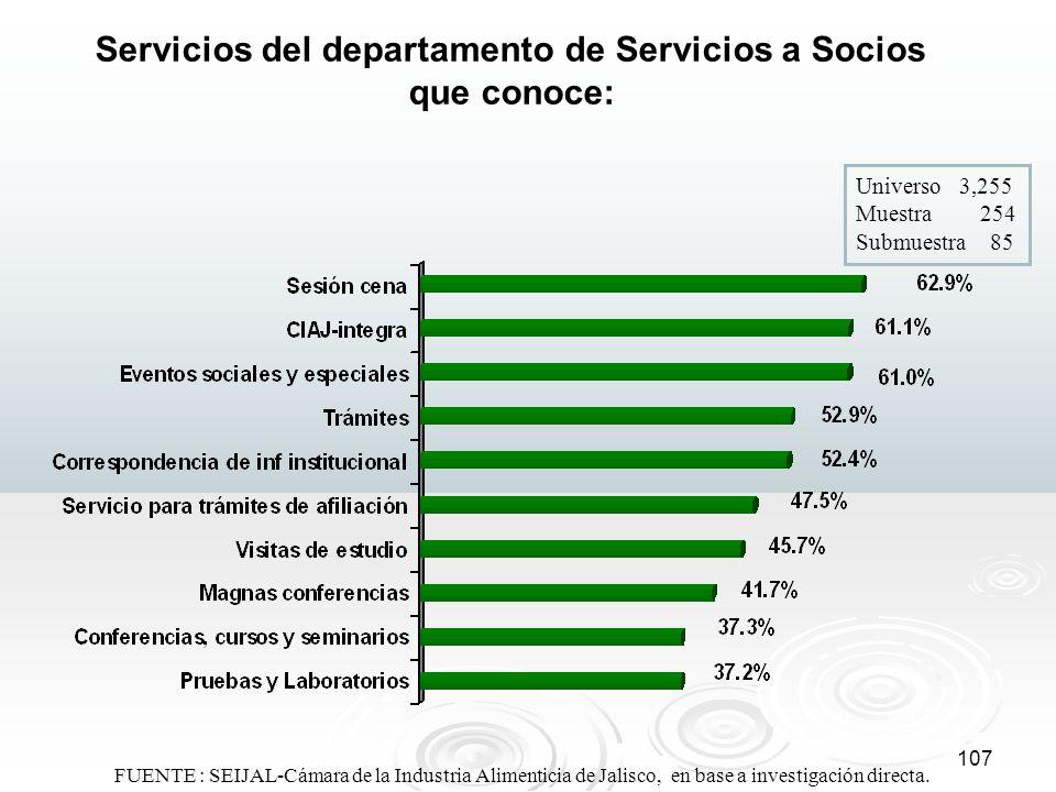 Servicios del departamento de Servicios a Socios que conoce: