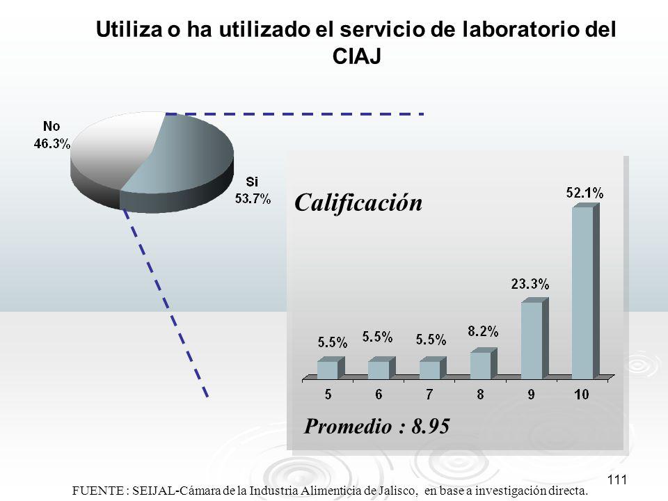 Utiliza o ha utilizado el servicio de laboratorio del CIAJ