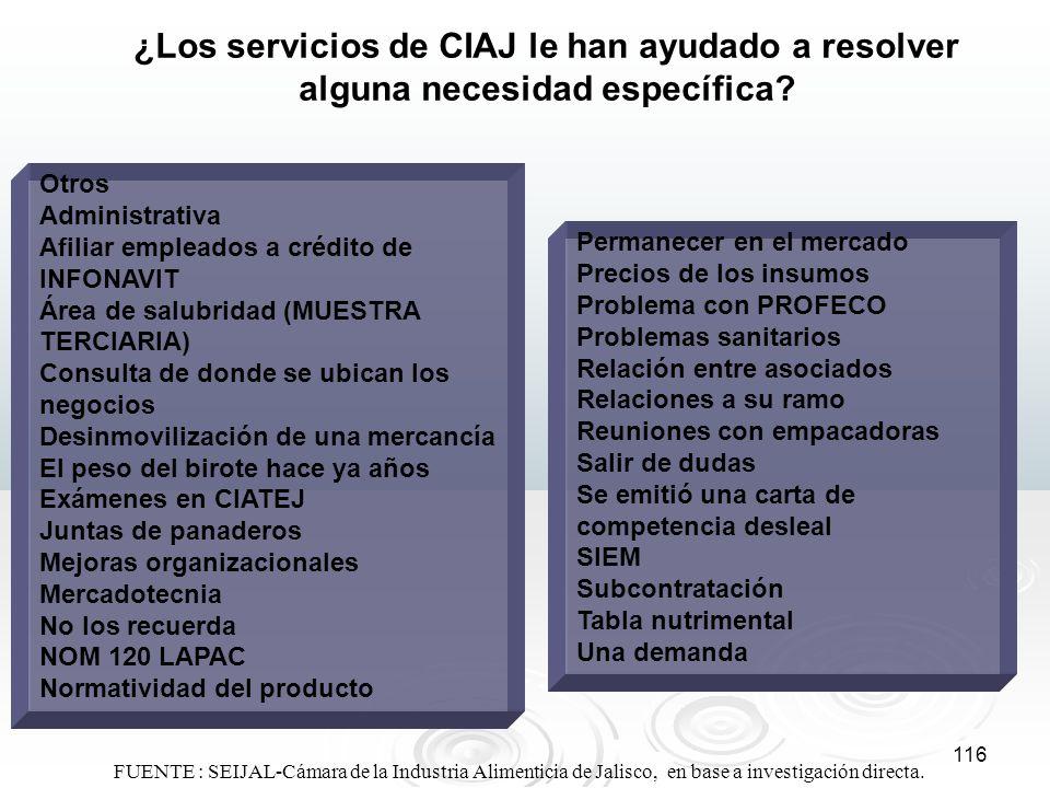 ¿Los servicios de CIAJ le han ayudado a resolver alguna necesidad específica