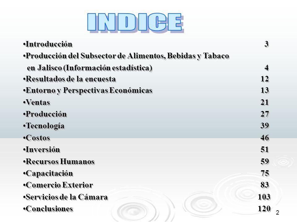 INDICE Introducción 3. Producción del Subsector de Alimentos, Bebidas y Tabaco. en Jalisco (Información estadística) 4.