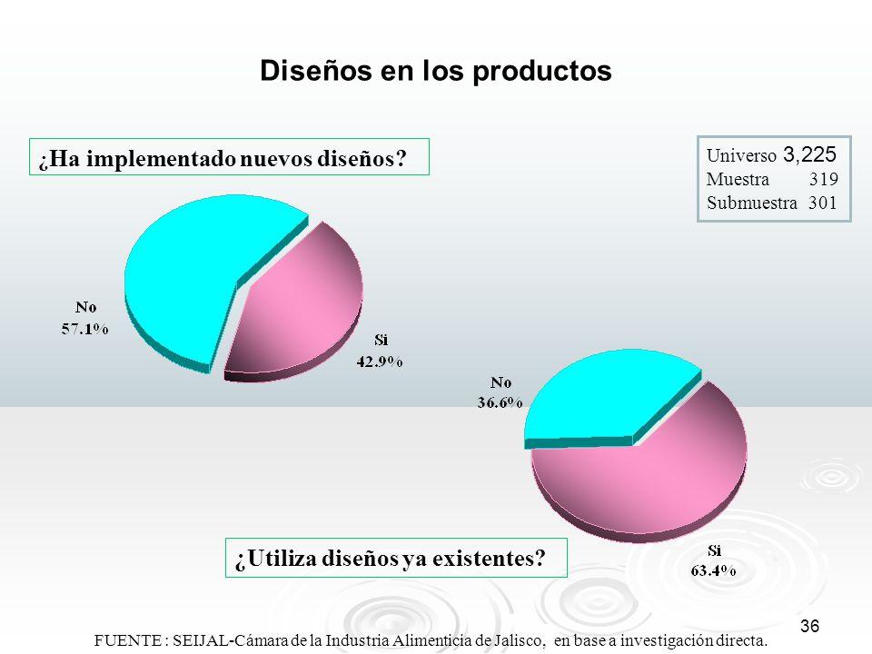 Diseños en los productos