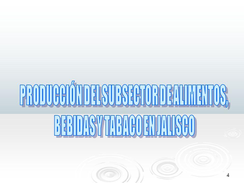 PRODUCCIÓN DEL SUBSECTOR DE ALIMENTOS, BEBIDAS Y TABACO EN JALISCO