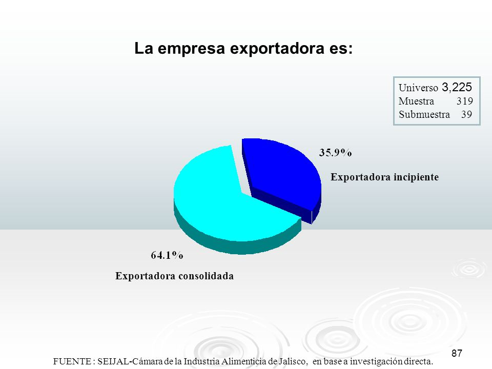 La empresa exportadora es: