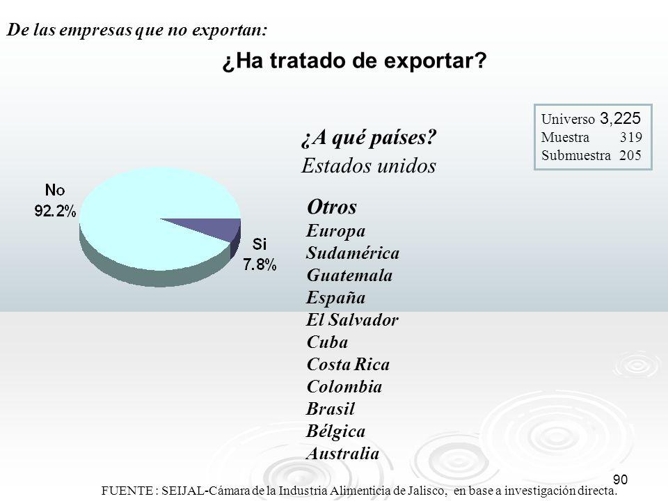 ¿Ha tratado de exportar