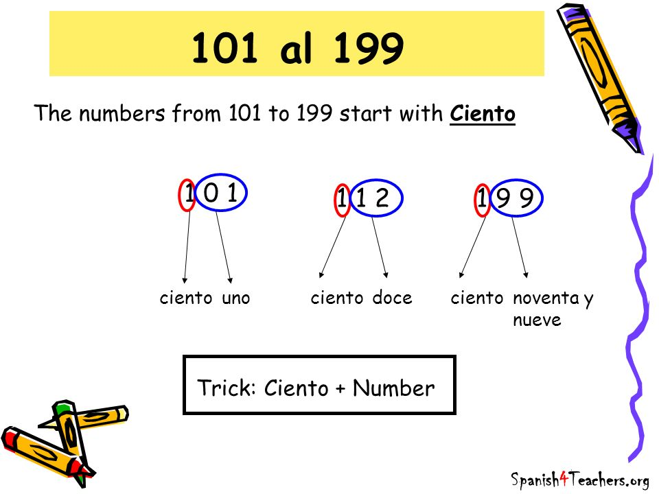101 al 199 The numbers from 101 to 199 start with Ciento. 1 0 1. 1 1 2. 1 9 9. ciento. uno. ciento.