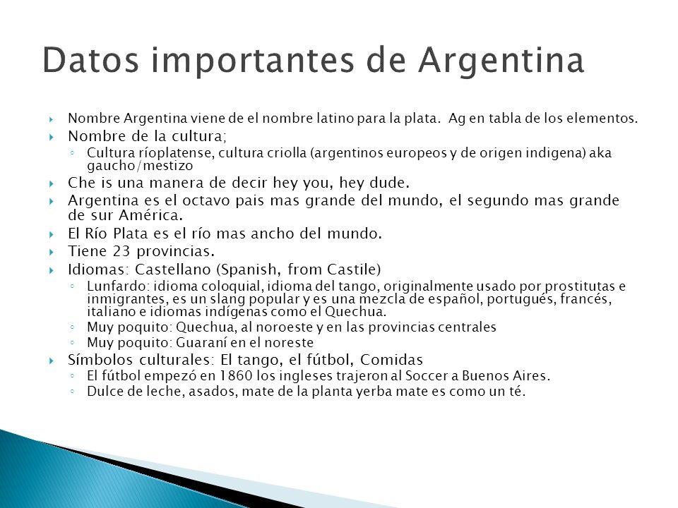 Datos importantes de Argentina