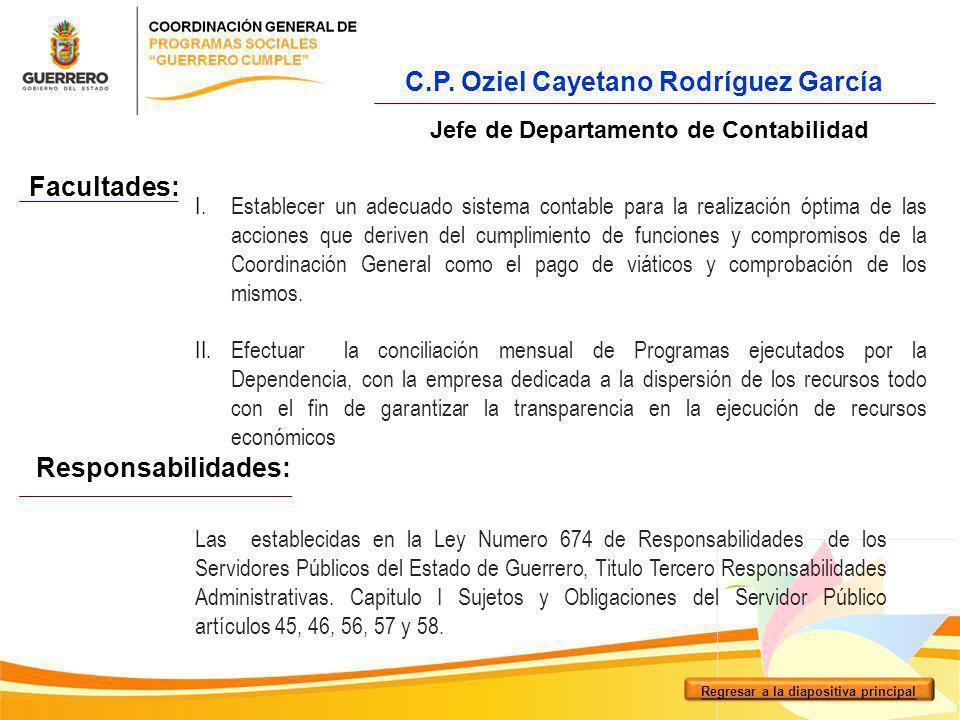 C.P. Oziel Cayetano Rodríguez García