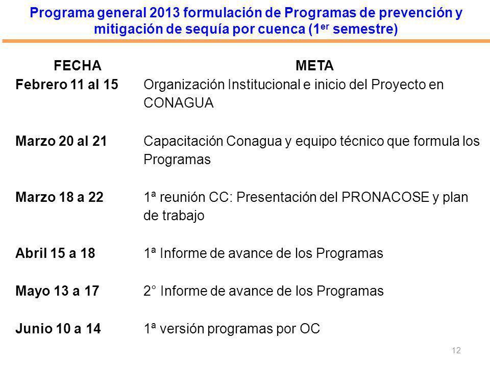 Programa general 2013 formulación de Programas de prevención y mitigación de sequía por cuenca (1er semestre)