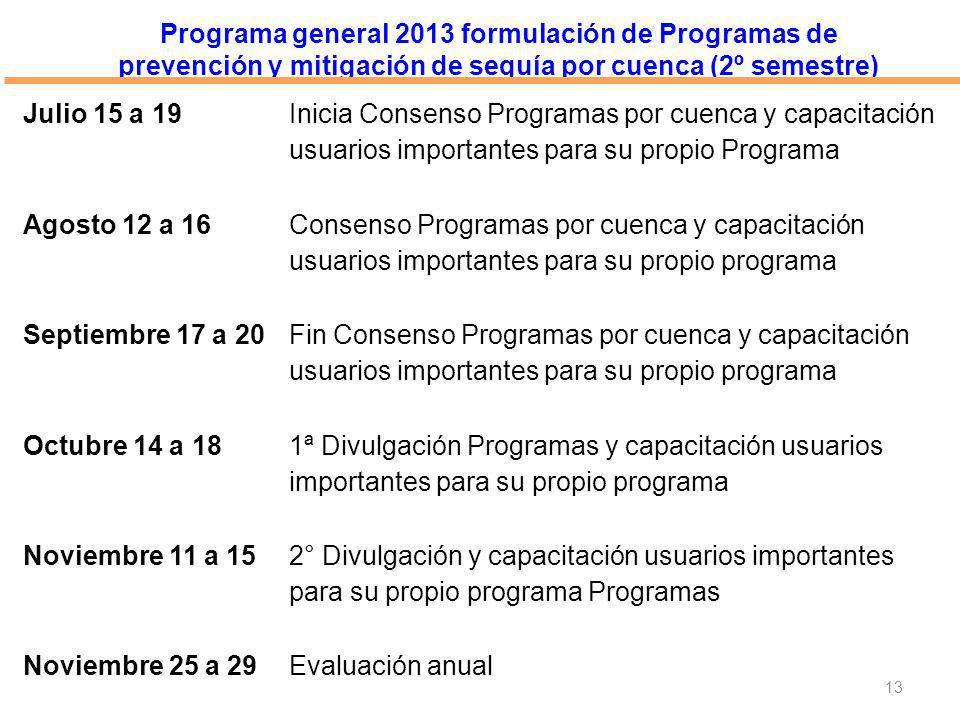 Programa general 2013 formulación de Programas de prevención y mitigación de sequía por cuenca (2º semestre)