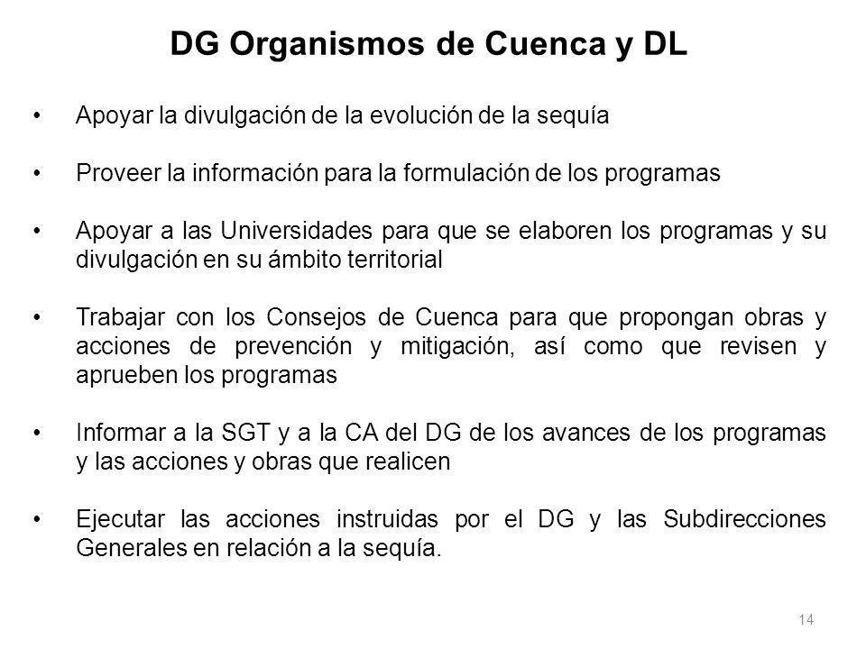 DG Organismos de Cuenca y DL