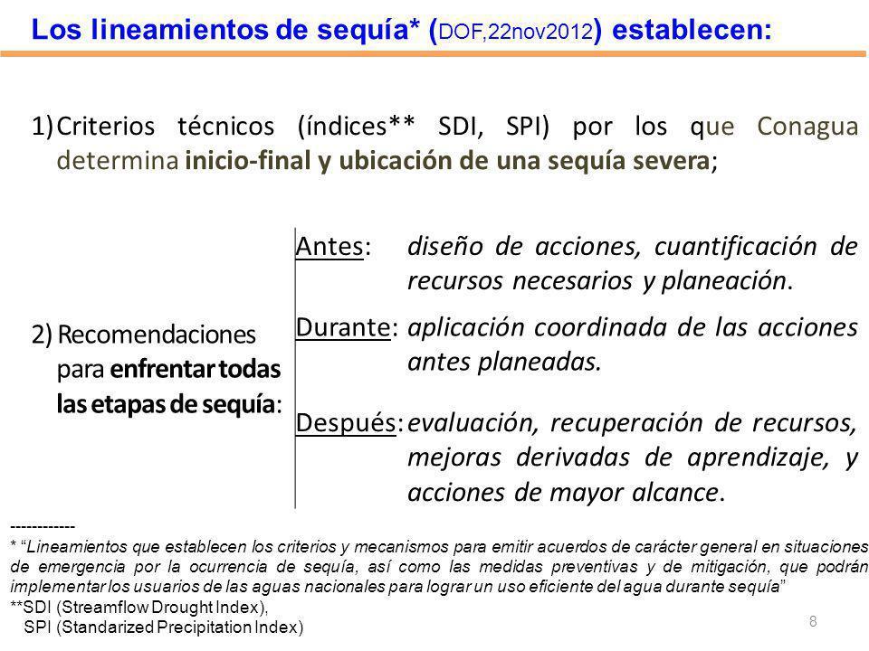 Los lineamientos de sequía* (DOF,22nov2012) establecen:
