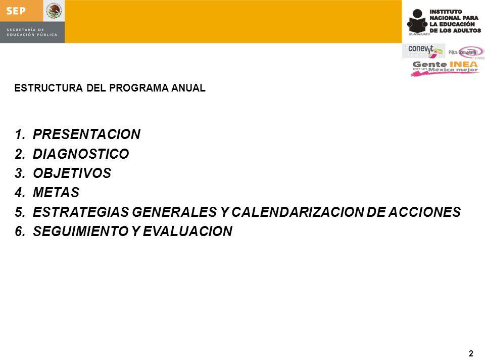 ESTRATEGIAS GENERALES Y CALENDARIZACION DE ACCIONES