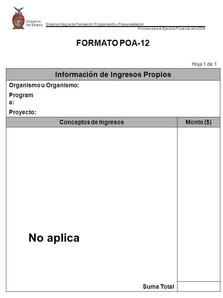 Información de Ingresos Propios